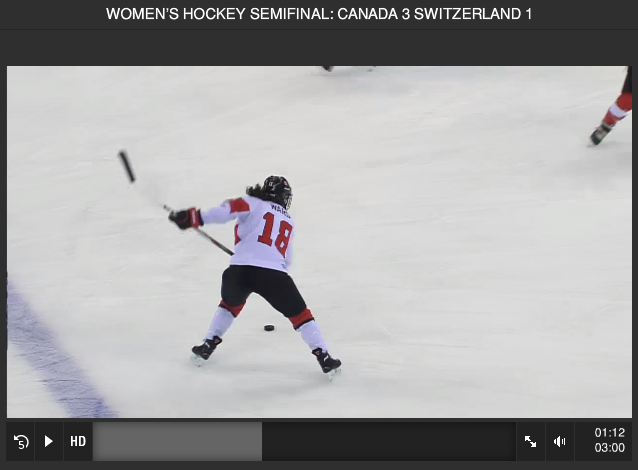CBC CAN vs SWI game summary