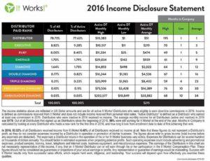 Income Disclosure 2016
