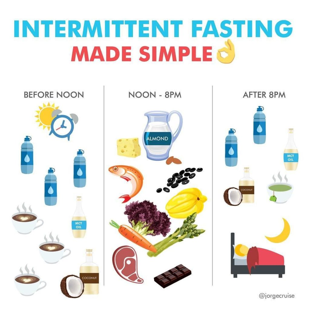 Intermittent Fasting Made Easy